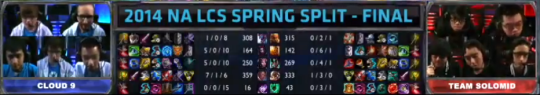 C9 vs TSM Game 1 scoreboard