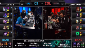 C9 vs COL Champion select