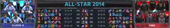 C9 vs OMG score board