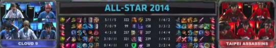 C9 vs TPA scoreboard