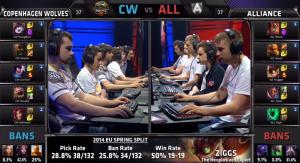 CW vs ALL champion select