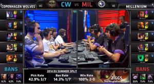 CW vs MIL champion select