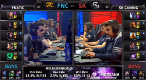 FNC vs SK champion select