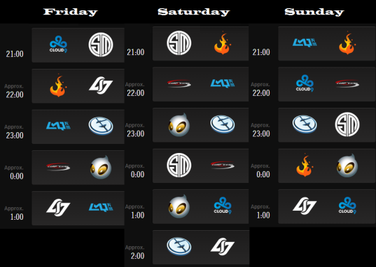 NA LCS Week 1 preview