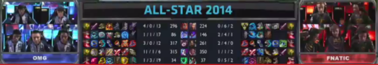OMG vs Fnatic scoreboard