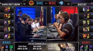 SHC vs ROC Champion select