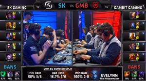 SK vs GMB champion select