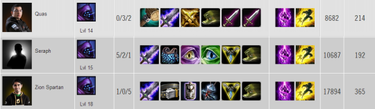 Jax item builds NA W2